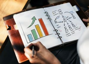 Role of Marketing Information System